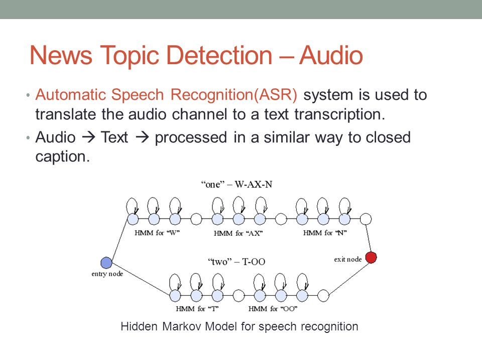 News Topic Detection – Audio Automatic Speech Recognition(ASR) system is used to translate the audio channel to a text transcription. Audio Text proce