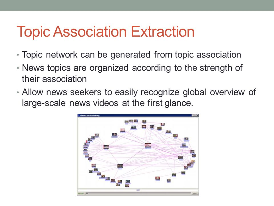 Topic Association Extraction Topic network can be generated from topic association News topics are organized according to the strength of their associ