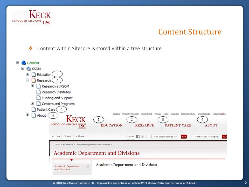 © 2010 West Monroe Partners, LLC | Reproduction and distribution without West Monroe Partners prior consent prohibited. Content Structure 6 Content wi
