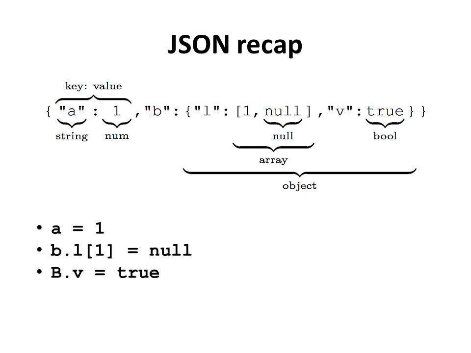 JSON recap a = 1 b.l[1] = null B.v = true