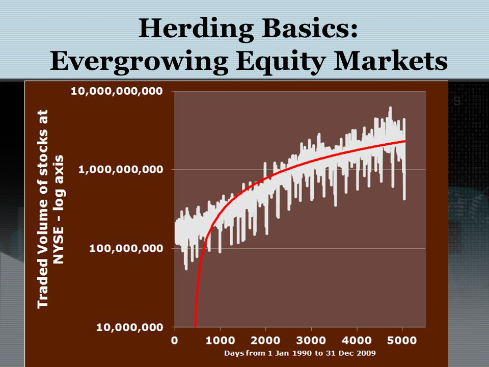 Herding Basics: Evergrowing Equity Markets