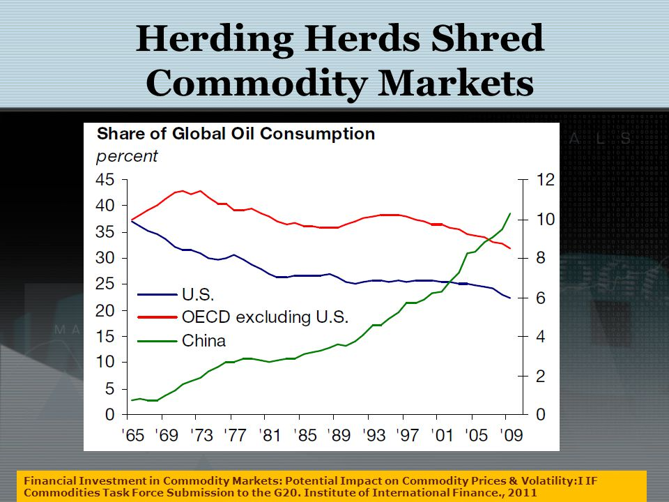 Herding Herds Shred Commodity Markets Financial Investment in Commodity Markets: Potential Impact on Commodity Prices & Volatility:I IF Commodities Ta