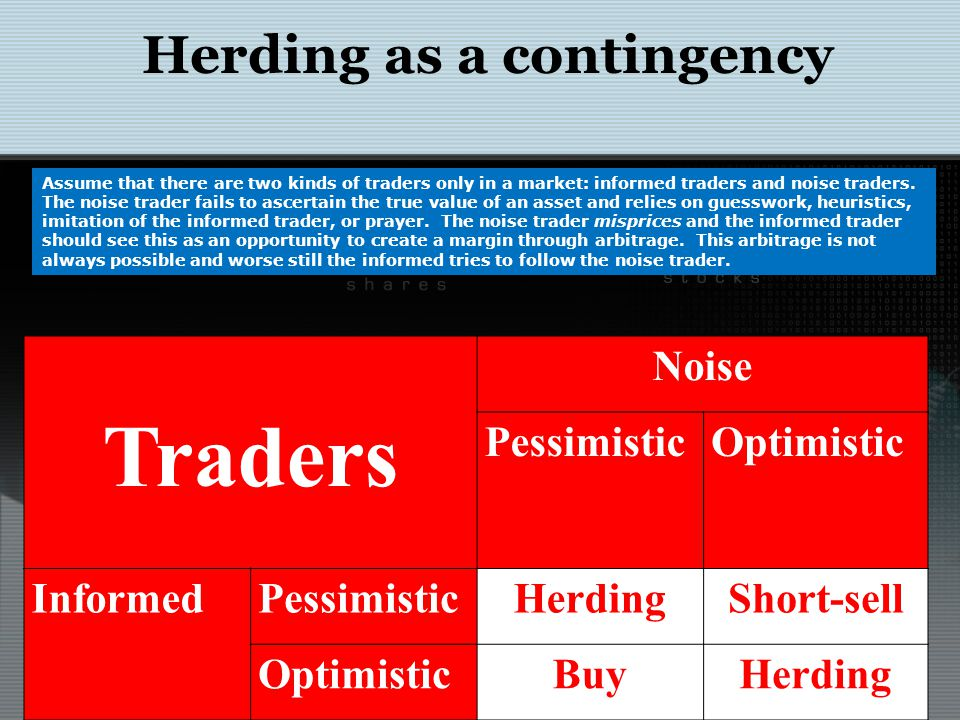 Herding as a contingency Traders Noise PessimisticOptimistic InformedPessimisticHerdingShort-sell OptimisticBuyHerding Assume that there are two kinds