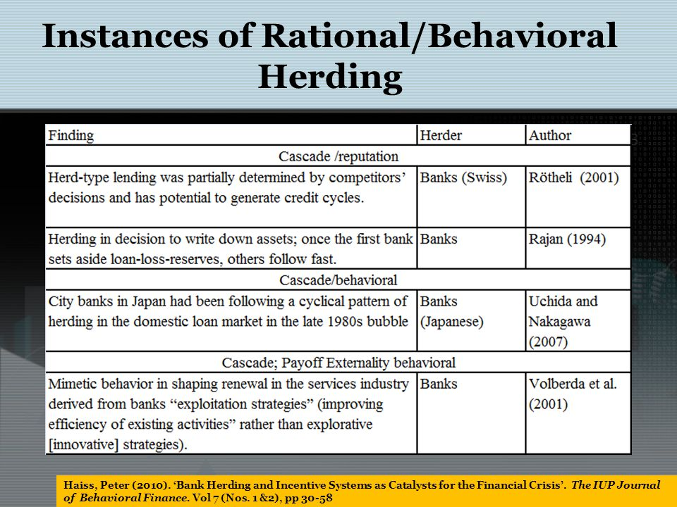 Instances of Rational/Behavioral Herding Haiss, Peter (2010). Bank Herding and Incentive Systems as Catalysts for the Financial Crisis. The IUP Journa