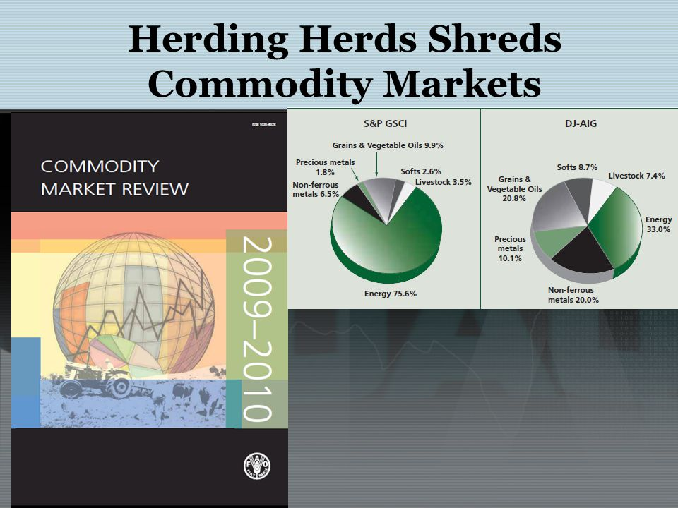 Herding Herds Shreds Commodity Markets