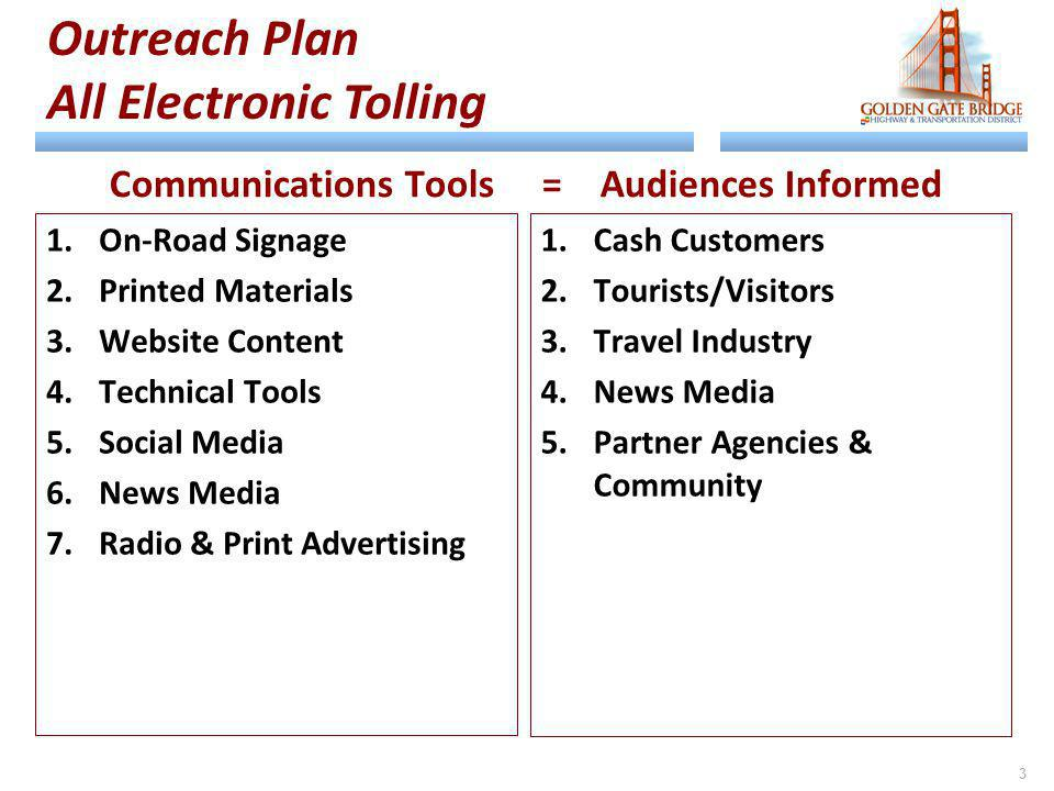 Communications Tools = Audiences Informed 1.On-Road Signage 2.Printed Materials 3.Website Content 4.Technical Tools 5.Social Media 6.News Media 7.Radi