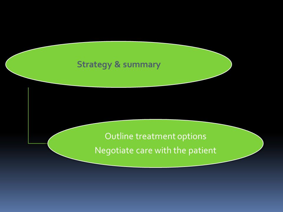 Strategy & summary Outline treatment options Negotiate care with the patient