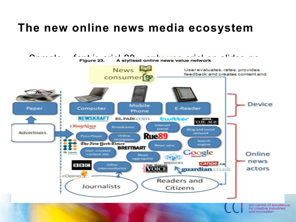 The new online news media ecosystem Sample – font is arial 28 – only use arial on slides no other fonts including any charts or diagrams –Sample Sample –Sample »Sample If you need to add a graphic scale to fit inside this white box