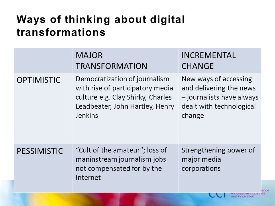 Ways of thinking about digital transformations MAJOR TRANSFORMATION INCREMENTAL CHANGE OPTIMISTIC Democratization of journalism with rise of participatory media culture e.g.