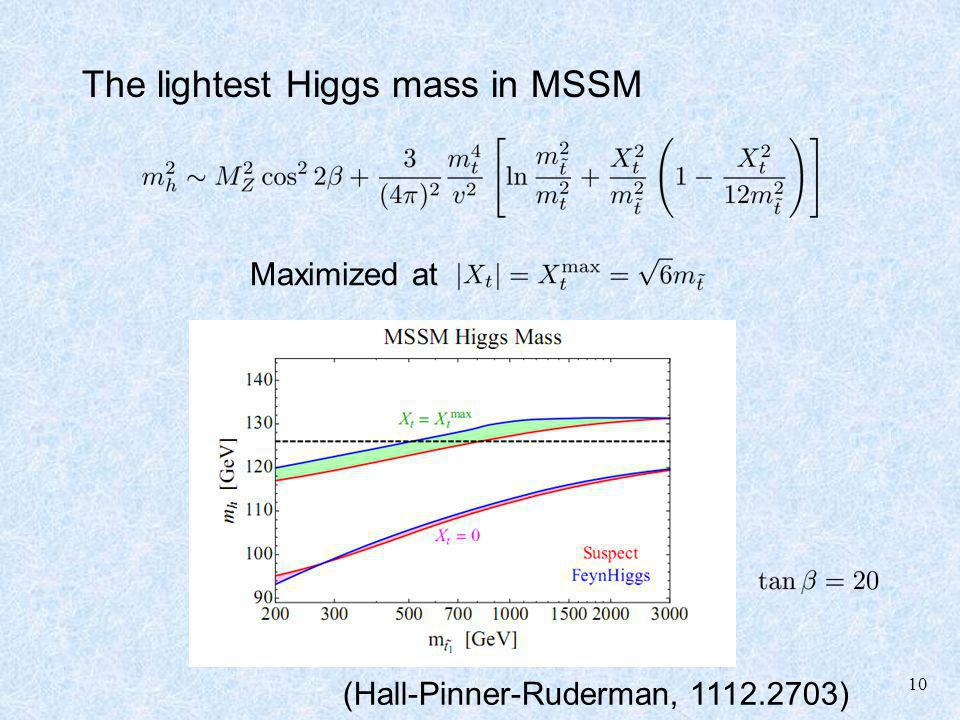 10 The lightest Higgs mass in MSSM Maximized at (Hall-Pinner-Ruderman, 1112.2703)