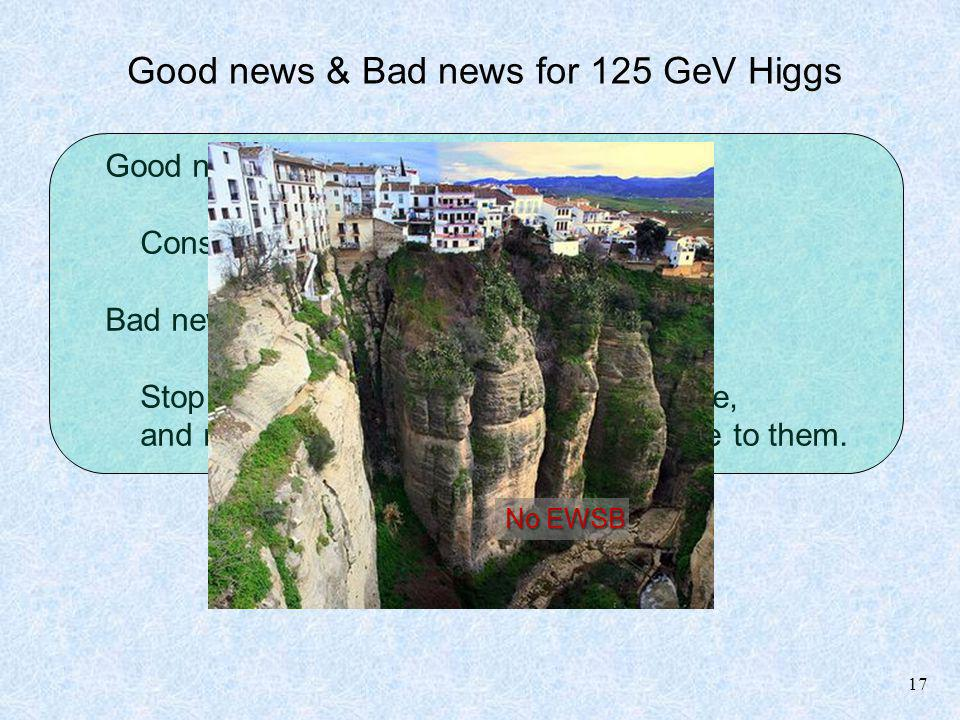 17 Good news & Bad news for 125 GeV Higgs Good news : Consistent with no sign in direct search Bad news: Stop mass and/or mixing have to be large, and radiative EWSB breaking is sensitive to them.