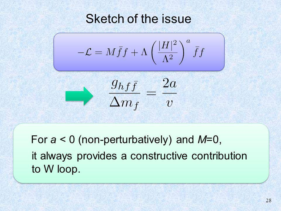 28 Sketch of the issue For a < 0 (non-perturbatively) and M=0, it always provides a constructive contribution to W loop.
