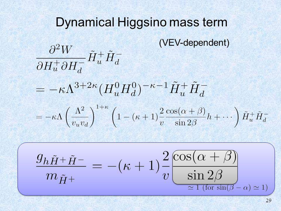 29 Dynamical Higgsino mass term (VEV-dependent)
