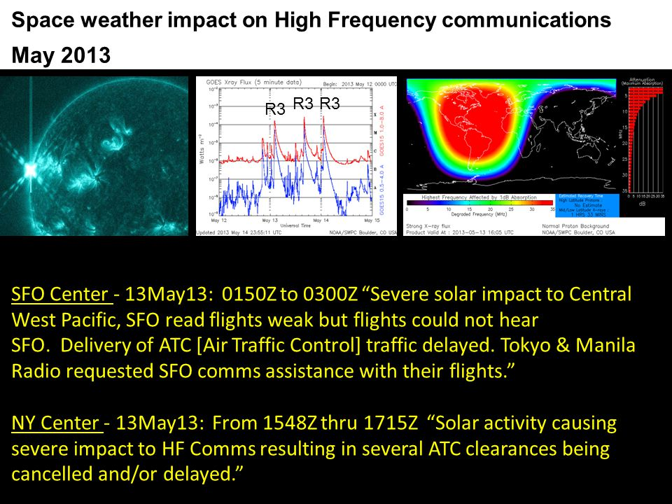 Space weather impact on High Frequency communications May 2013 SFO Center - 13May13: 0150Z to 0300Z Severe solar impact to Central West Pacific, SFO read flights weak but flights could not hear SFO.