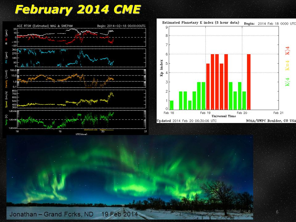 Alert Space Weather Message Code: ALTK06 Issue Time: 2014 Feb 19 1345 UTC ALERT: Geomagnetic K-index of 6 Threshold Reached: 2014 Feb 19 1338 UTC NOAA Scale: G2 - Moderate February 2014 CME Jonathan – Grand Forks, ND 19 Feb 2014 6