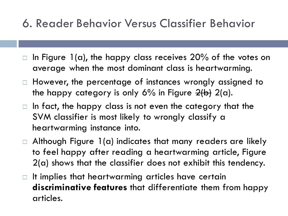 6. Reader Behavior Versus Classifier Behavior In Figure 1(a), the happy class receives 20% of the votes on average when the most dominant class is hea