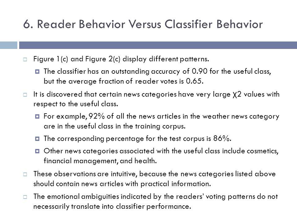 6. Reader Behavior Versus Classifier Behavior Figure 1(c) and Figure 2(c) display different patterns. The classifier has an outstanding accuracy of 0.