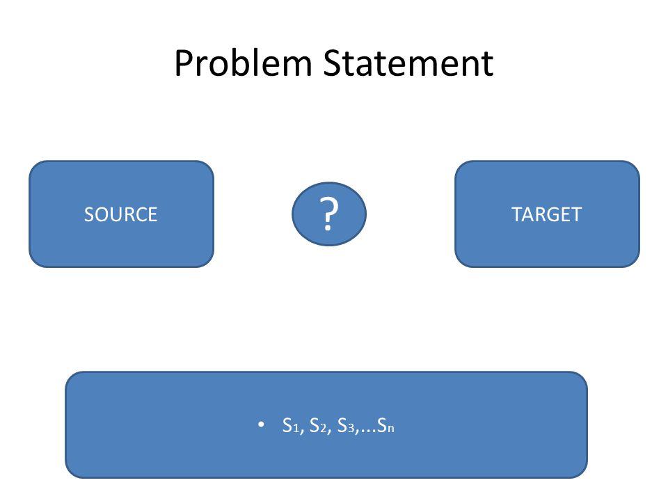 Problem Statement S 1, S 2, S 3,...S n SOURCETARGET