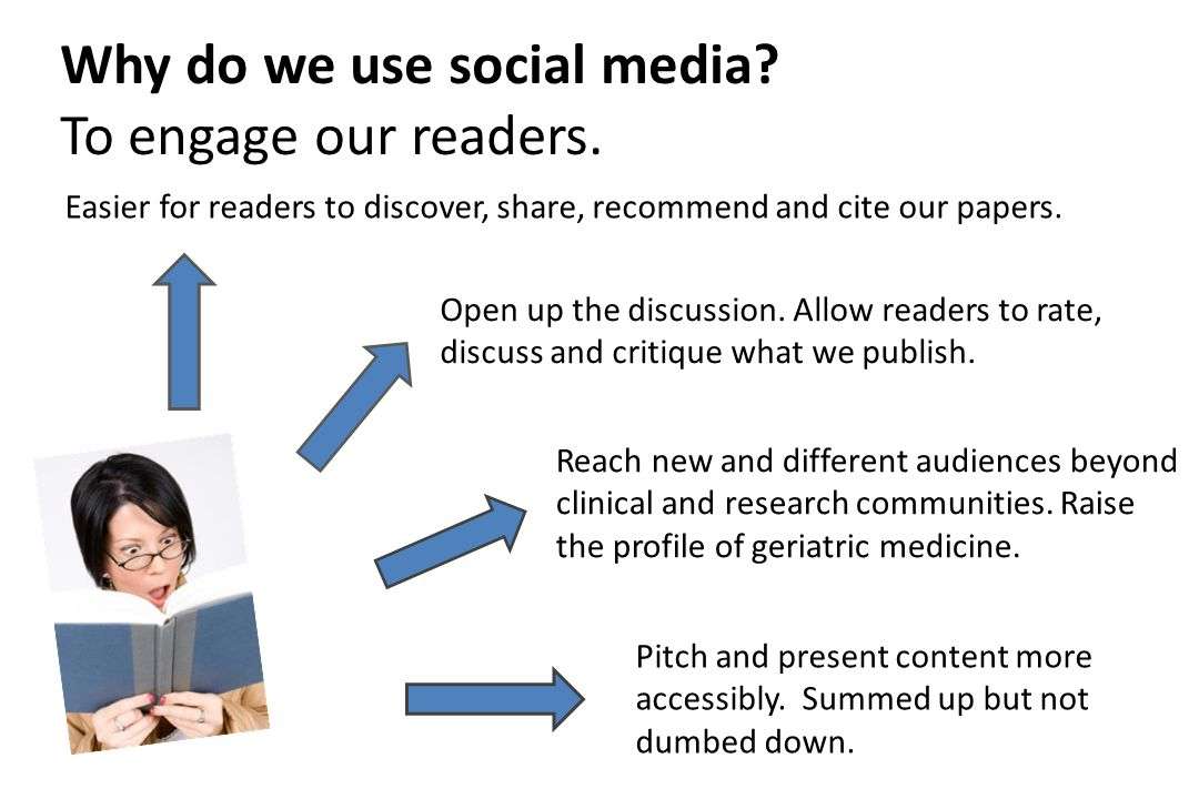 Why do we use social media. To engage our readers.