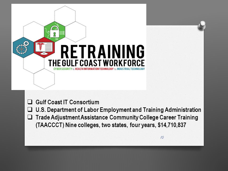 Gulf Coast IT Consortium U.S.