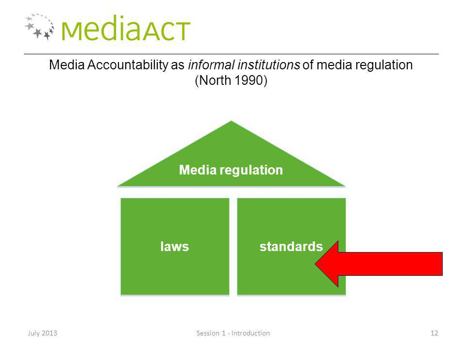 July 2013Session 1 - Introduction12 Media Accountability as informal institutions of media regulation (North 1990) Media regulation laws standards