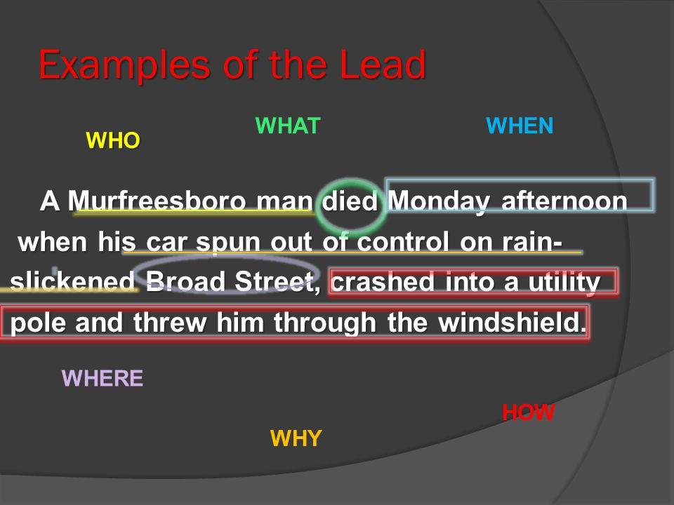 Examples of the Lead A Murfreesboro man died Monday afternoon A Murfreesboro man died Monday afternoon when his car spun out of control on rain- when his car spun out of control on rain- slickened Broad Street, crashed into a utility pole and threw him through the windshield.
