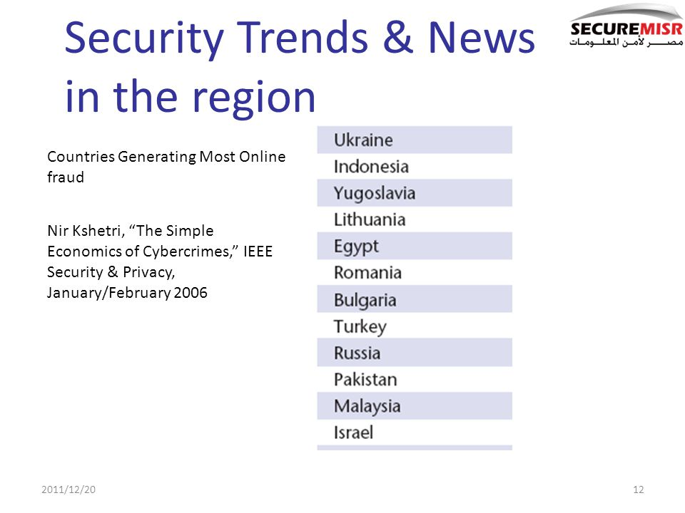 Nir Kshetri, The Simple Economics of Cybercrimes, IEEE Security & Privacy, January/February 2006 Countries Generating Most Online fraud Security Trend