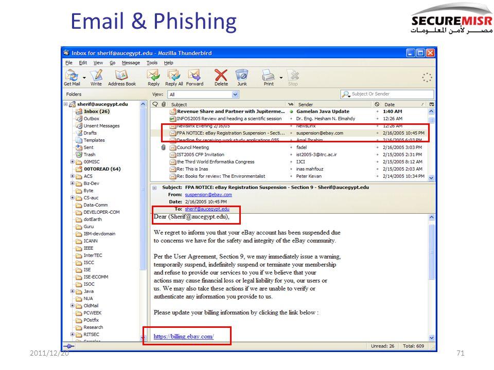 Email & Phishing 2011/12/2071