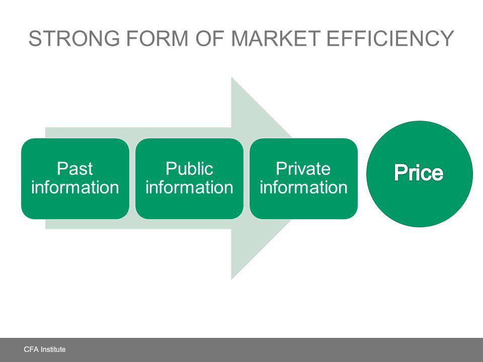 STRONG FORM OF MARKET EFFICIENCY Past information Public information Private information