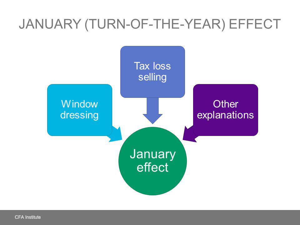JANUARY (TURN-OF-THE-YEAR) EFFECT January effect Window dressing Tax loss selling Other explanations