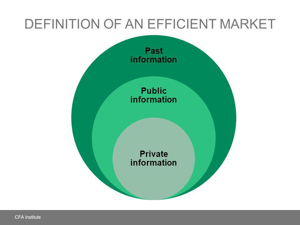 DEFINITION OF AN EFFICIENT MARKET Past information Public information Private information