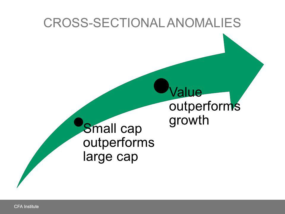 CROSS-SECTIONAL ANOMALIES Small cap outperforms large cap Value outperforms growth