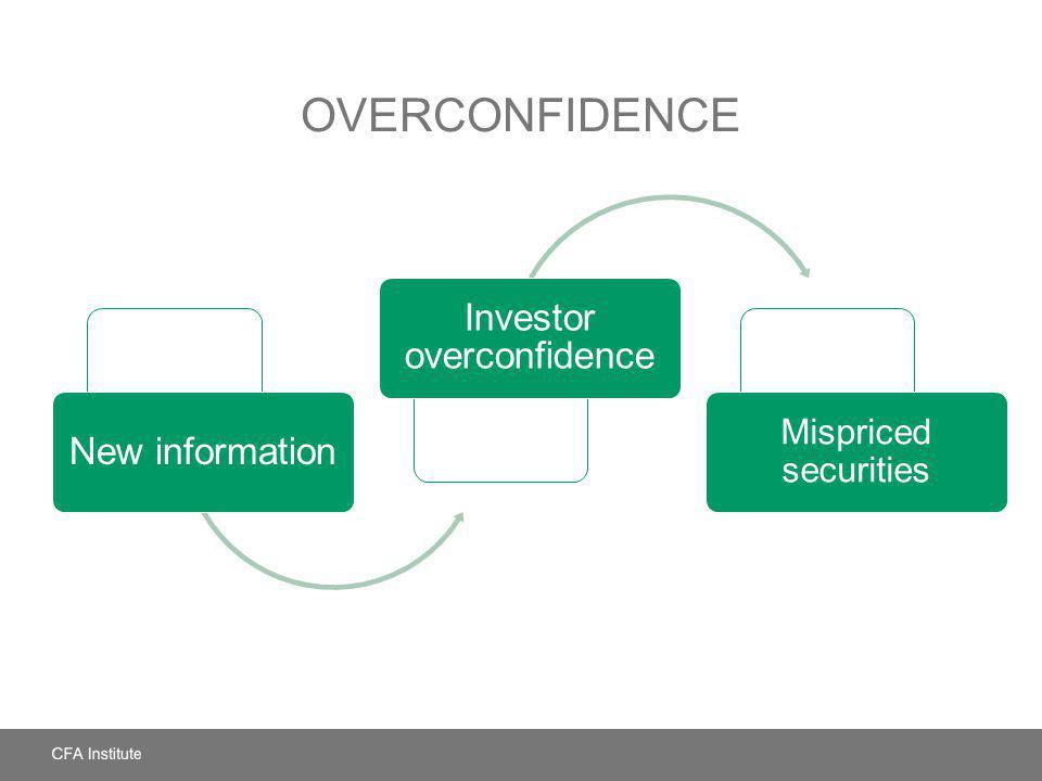 OVERCONFIDENCE New information Investor overconfidence Mispriced securities