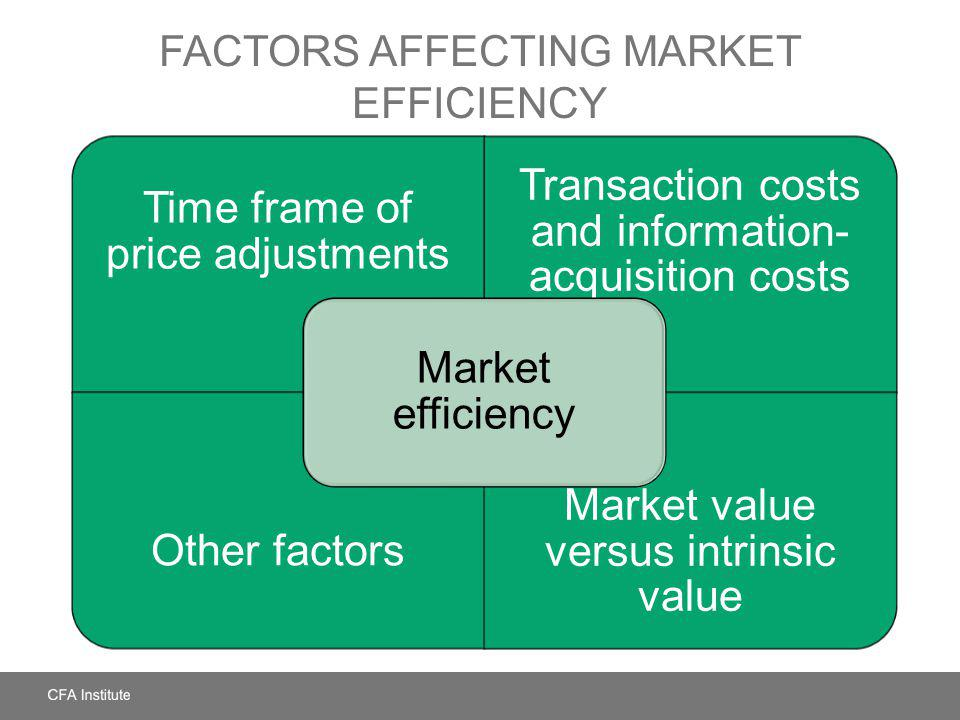 FACTORS AFFECTING MARKET EFFICIENCY Time frame of price adjustments Transaction costs and information- acquisition costs Other factors Market value ve