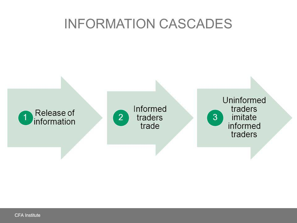 INFORMATION CASCADES Release of information 1 Informed traders trade 2 Uninformed traders imitate informed traders 3
