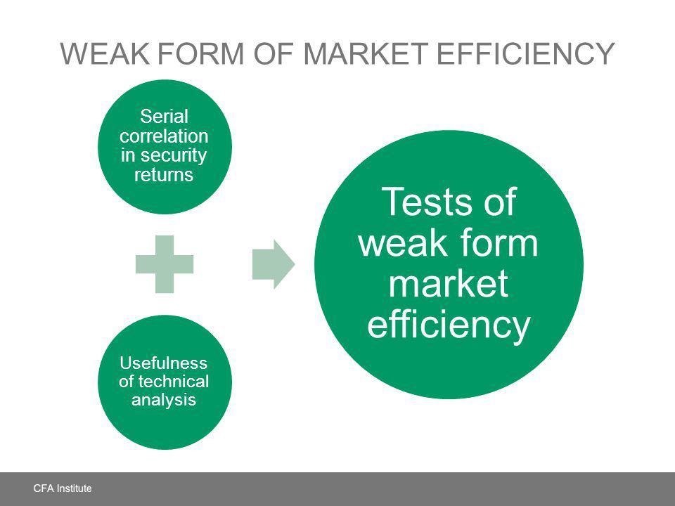 WEAK FORM OF MARKET EFFICIENCY Serial correlation in security returns Usefulness of technical analysis Tests of weak form market efficiency