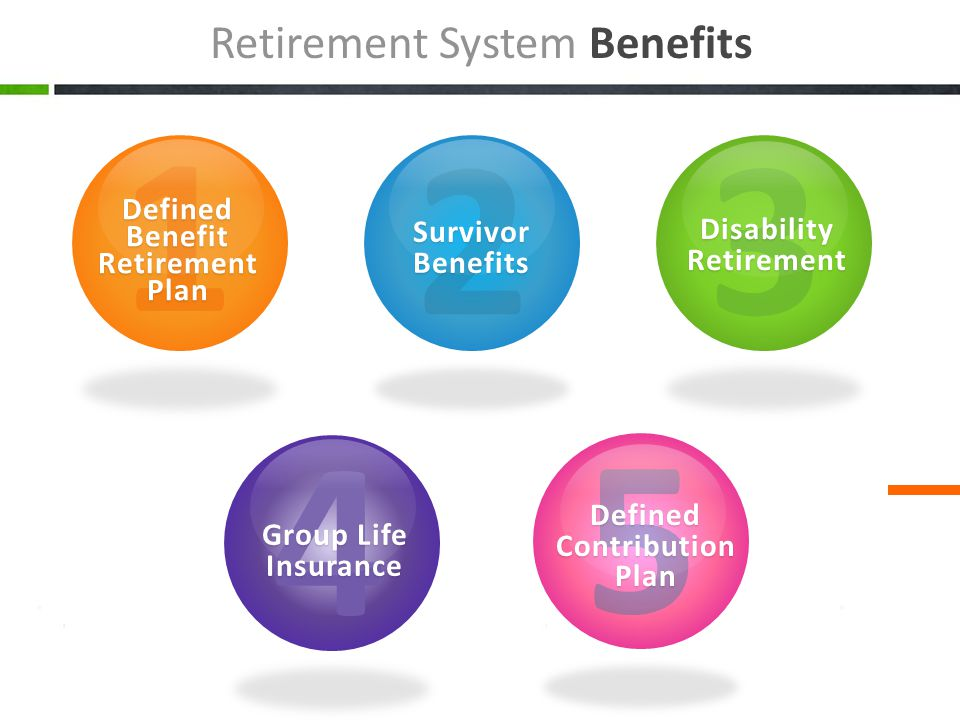 Retirement System Benefits 1 Defined Benefit Retirement Plan 2 Survivor Benefits 3 Disability Retirement 4 Group Life Insurance 5 Defined Contribution