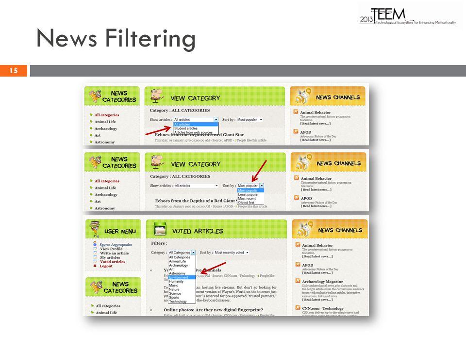 News Filtering 15