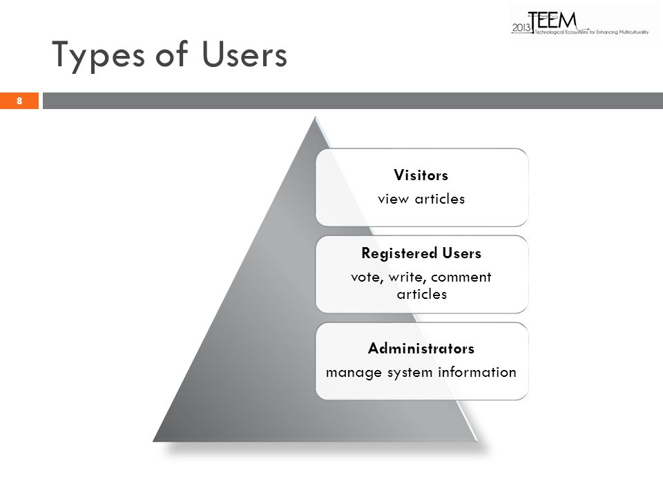 Types of Users Visitors view articles Registered Users vote, write, comment articles Administrators manage system information 8