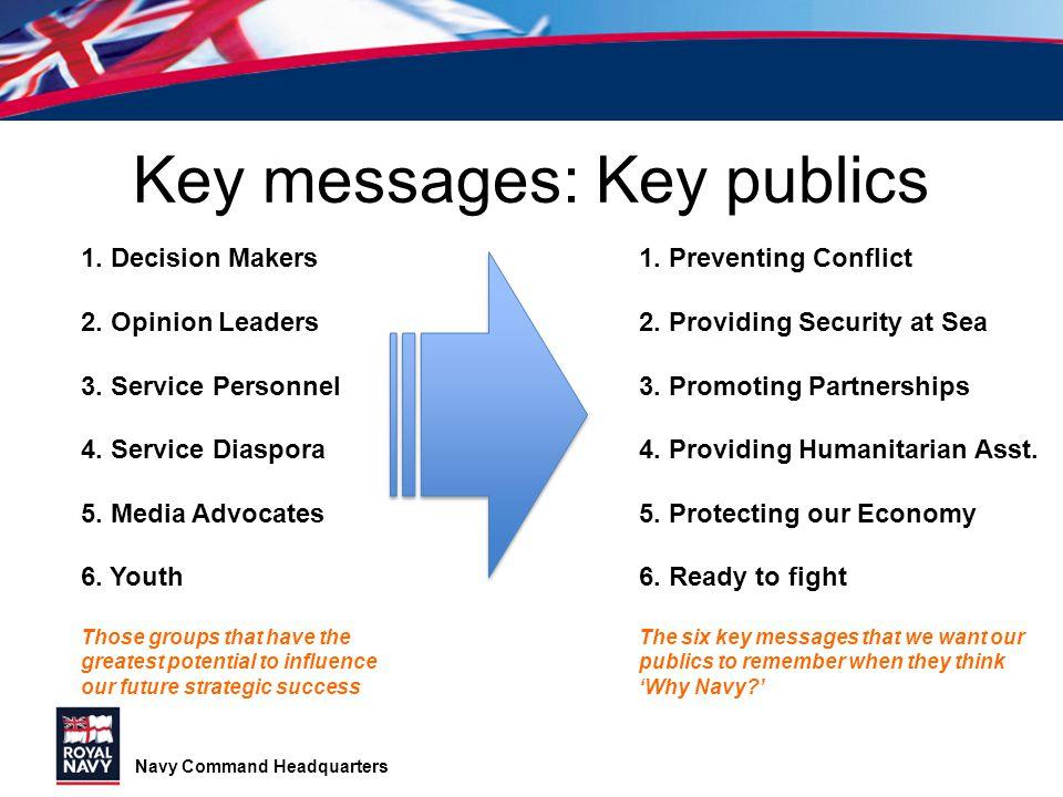 Navy Command Headquarters Key messages: Key publics 1. Decision Makers 2. Opinion Leaders 3. Service Personnel 4. Service Diaspora 5. Media Advocates