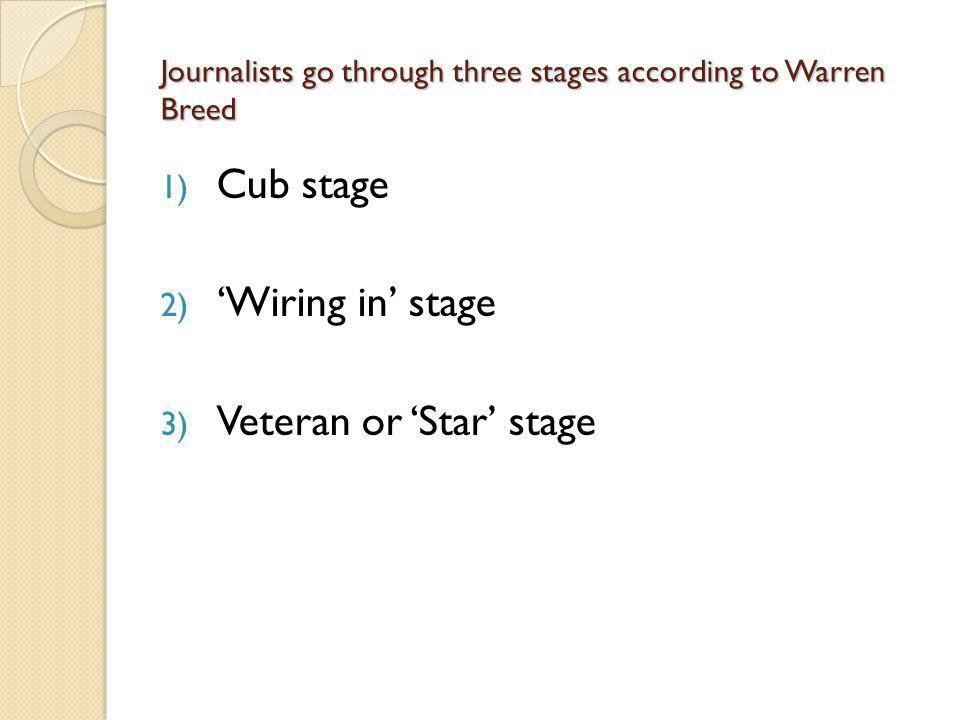 Journalists go through three stages according to Warren Breed 1) Cub stage 2) Wiring in stage 3) Veteran or Star stage