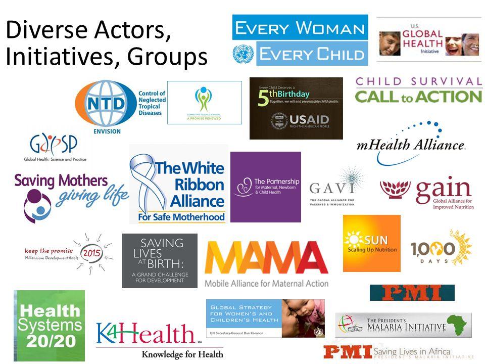 Diverse Actors, Initiatives, Groups