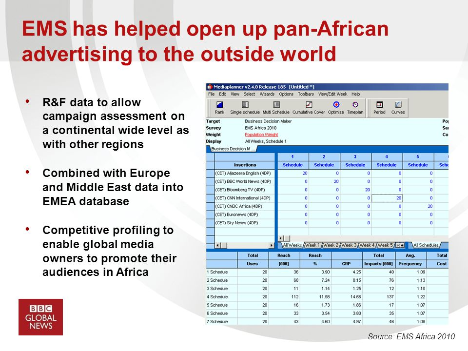 EMS has helped open up pan-African advertising to the outside world Source: EMS Africa 2010 R&F data to allow campaign assessment on a continental wid