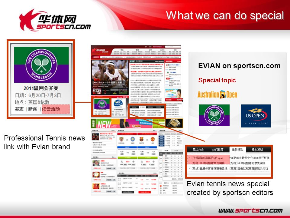 EVIAN on sportscn.com Special topic What we can do special Evian tennis news special created by sportscn editors Professional Tennis news link with Evian brand
