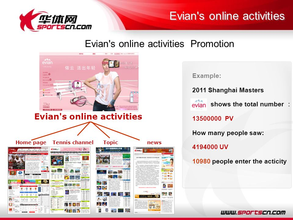 Evian s online activities Example: 2011 Shanghai Masters shows the total number 13500000 PV How many people saw: 4194000 UV 10980 people enter the acticity Evian s online activities Home pageTennis channelnews Evian s online activities Promotion Topic