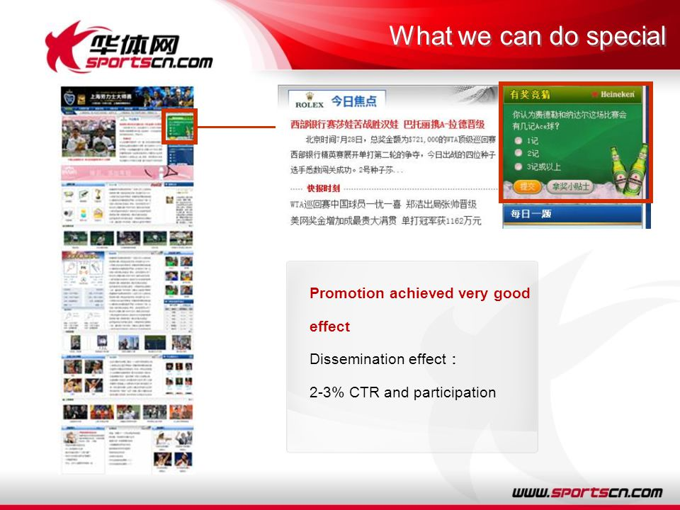Promotion achieved very good effect Dissemination effect 2-3% CTR and participation What we can do special