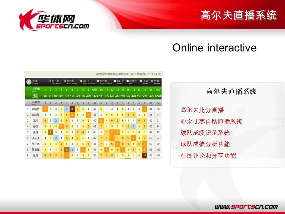 Online interactive