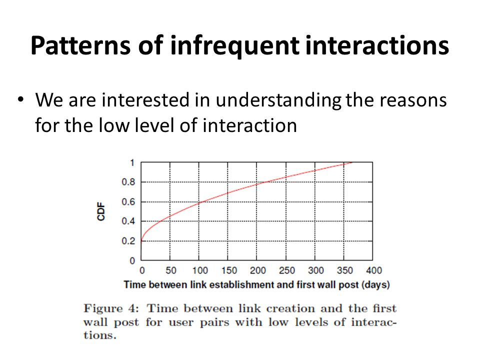 Patterns of infrequent interactions We are interested in understanding the reasons for the low level of interaction