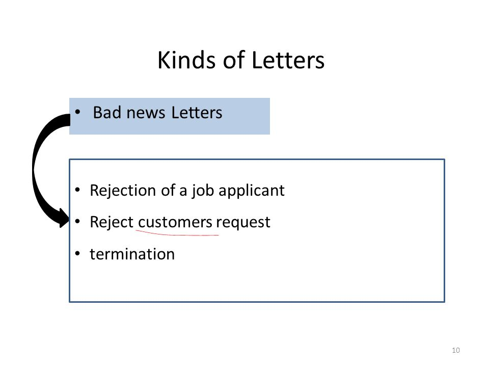 Kinds of Letters Bad news Letters 10 Rejection of a job applicant Reject customers request termination
