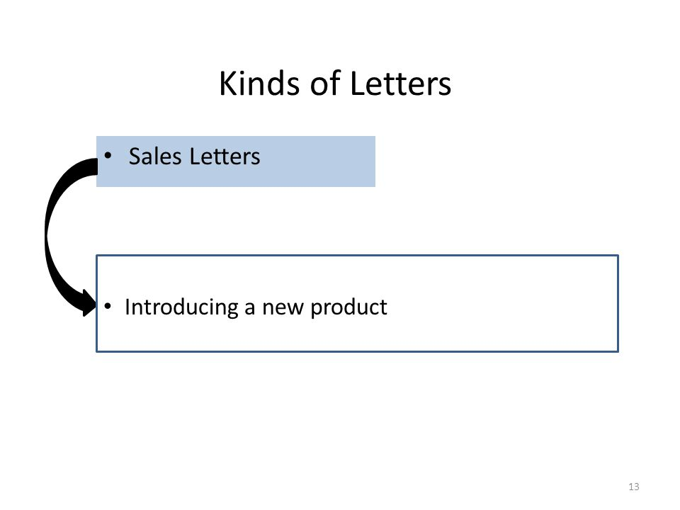 Kinds of Letters Sales Letters 13 Introducing a new product